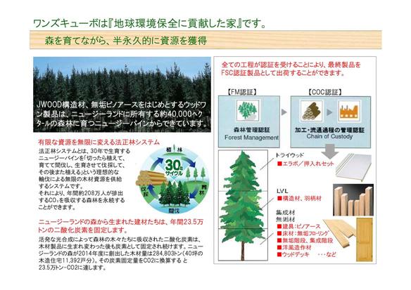地球環境保全に貢献した家