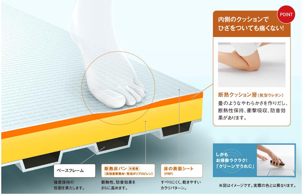 お風呂の特徴【床編】